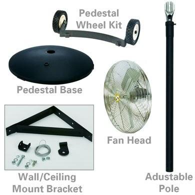 Industrial Grade Fan Components
