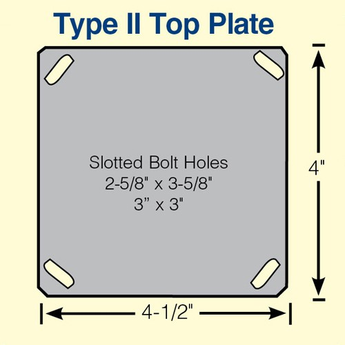 Type II Top Plate Caster Illustration