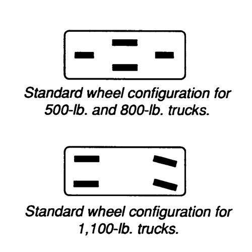 Standard wheel configurations