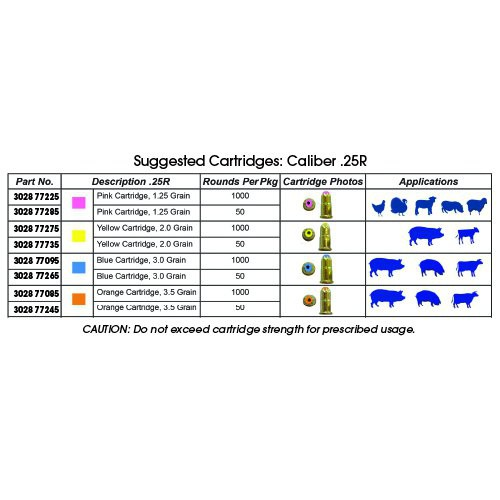 Suggested Cartridges: Caliber .25R